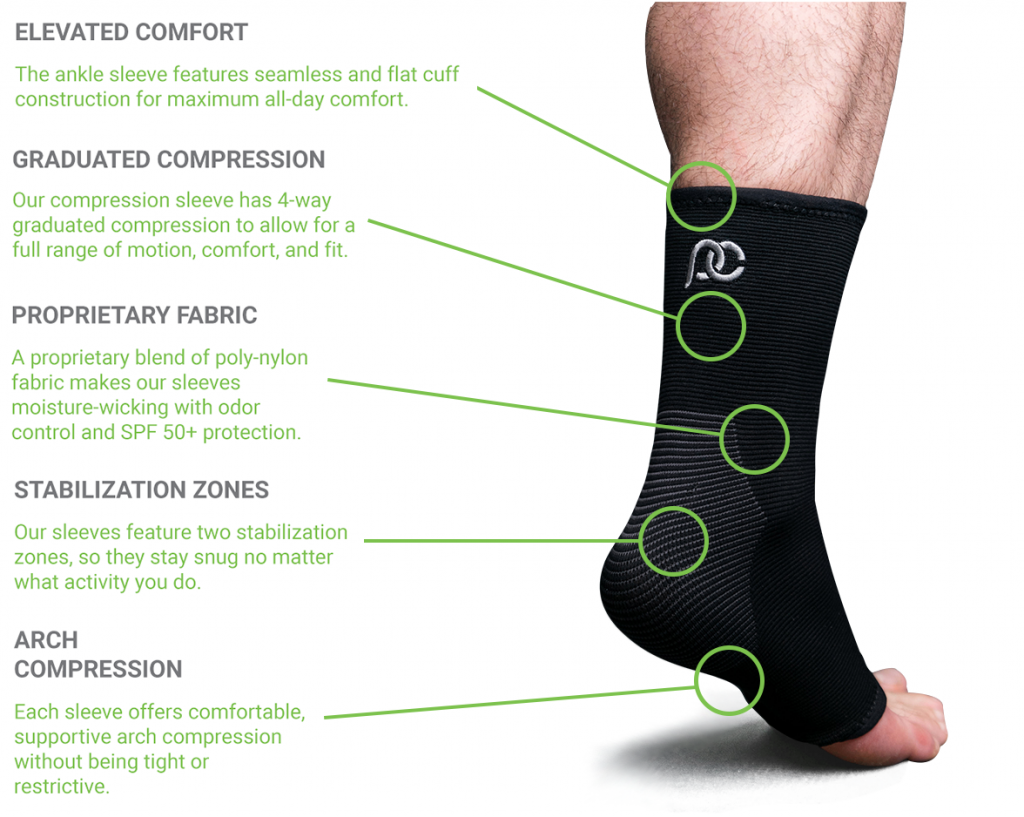 PC Ankle Sleeves Reviews.jpeg
